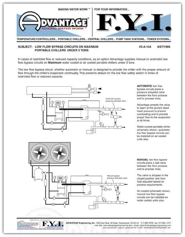 Water Chiller Low Flow Bypass