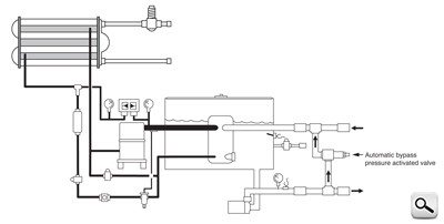 Trane Heat Pump Parts Diagram also Wiring Diagram For Central Air And Heat as well Air Cooled Chiller Schematic Diagram also Water Boiler Parts Diagram in addition Centrifugal Pump Plumbing Diagram. on water cooled chiller piping schematic