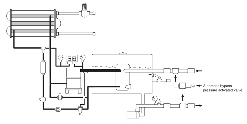 500 ton chiller wiring diagram low flow bypass circuits on portable water chillers under ...