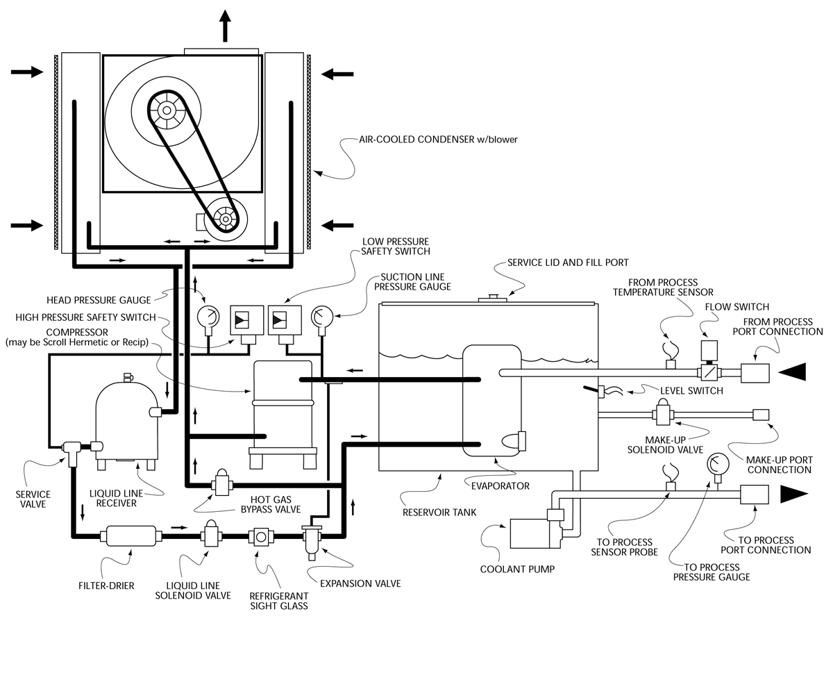 schematic for air