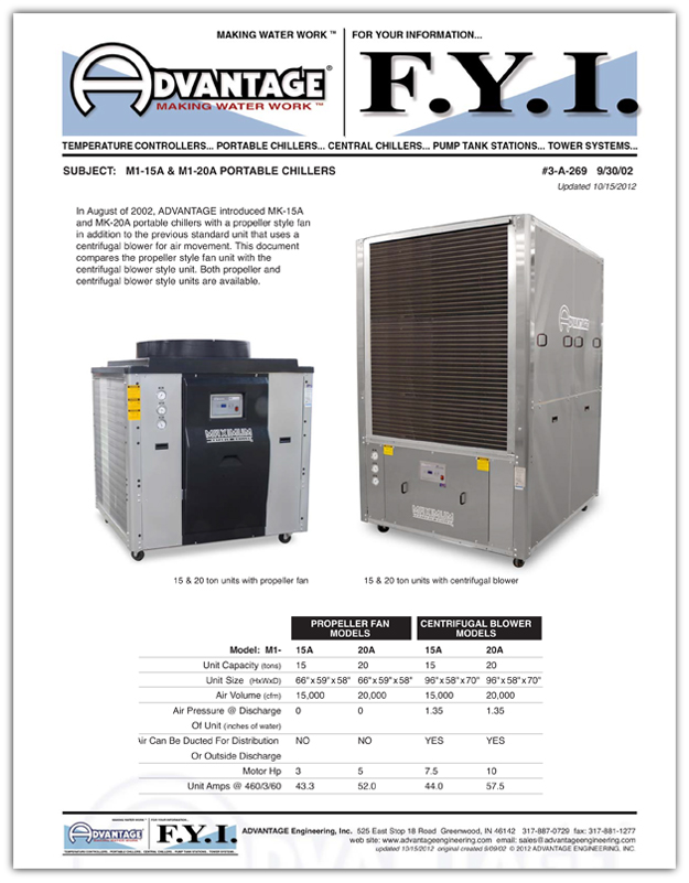 Portable Chiller with Fan or Blower