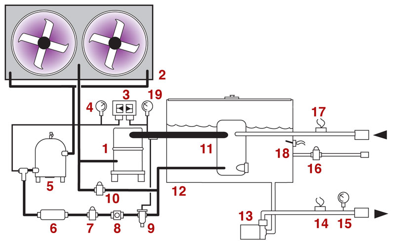 Circuit Schematic For Air-Cooled Water Chillers To 4 Tons