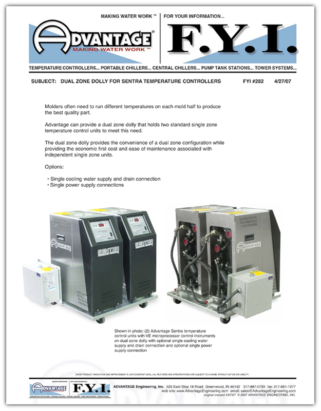 Information Library Industrial Process Heating and Cooling