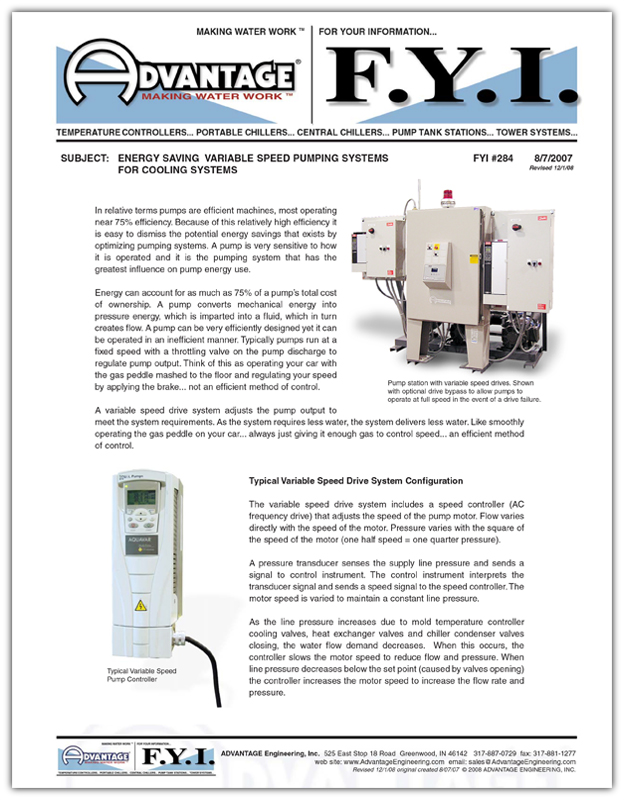 Energy Saving Variable Speed Pump Systems