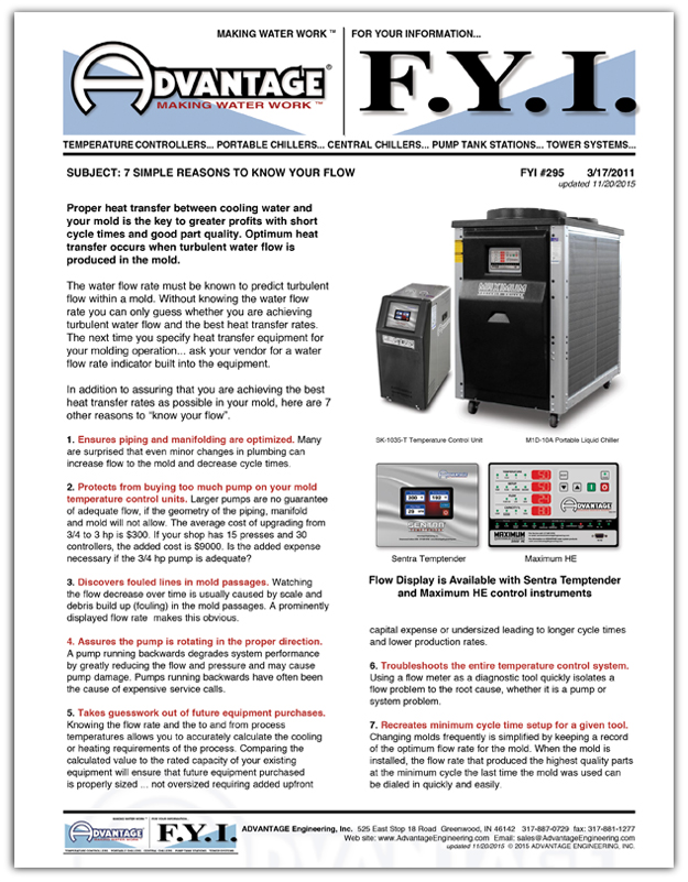7 Reason To Know Your Flow | Water Chillers Temperature Control Units