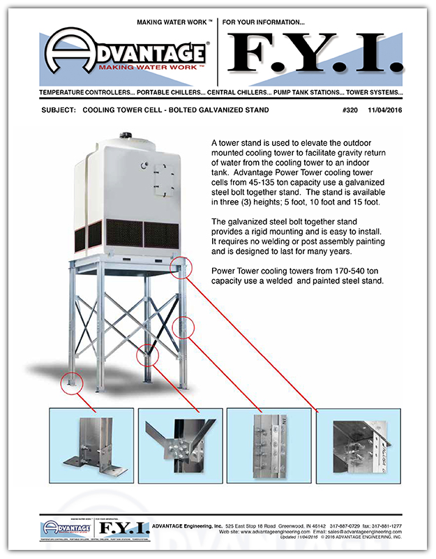 Cooling Tower Cell - Bolted Galvanized Stand