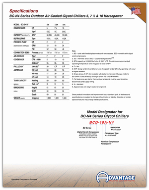 Specifications BC-N4 Outdoor Glycol Chillers